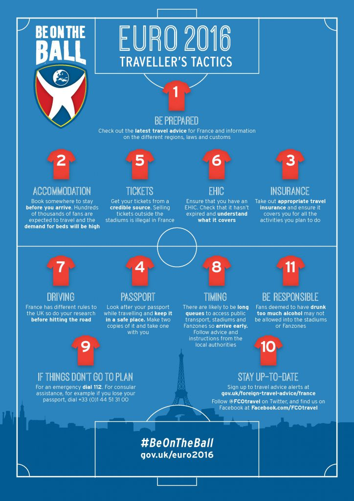 EURO 2016 Travelling Guide