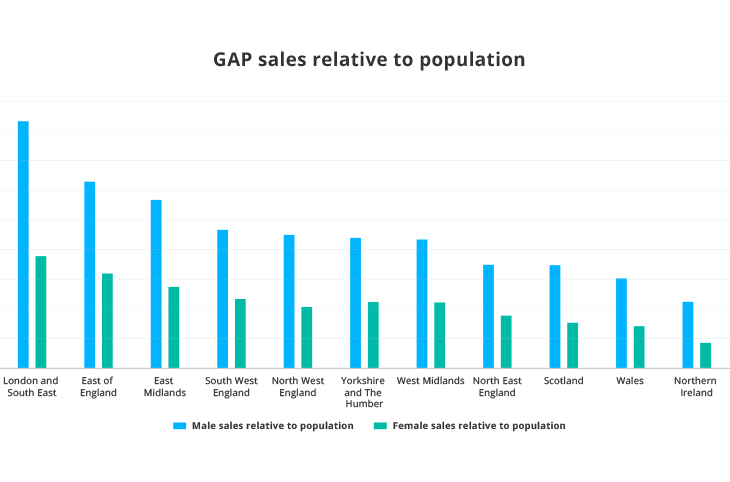 Regions where customers bought GAP Insurance in 2015