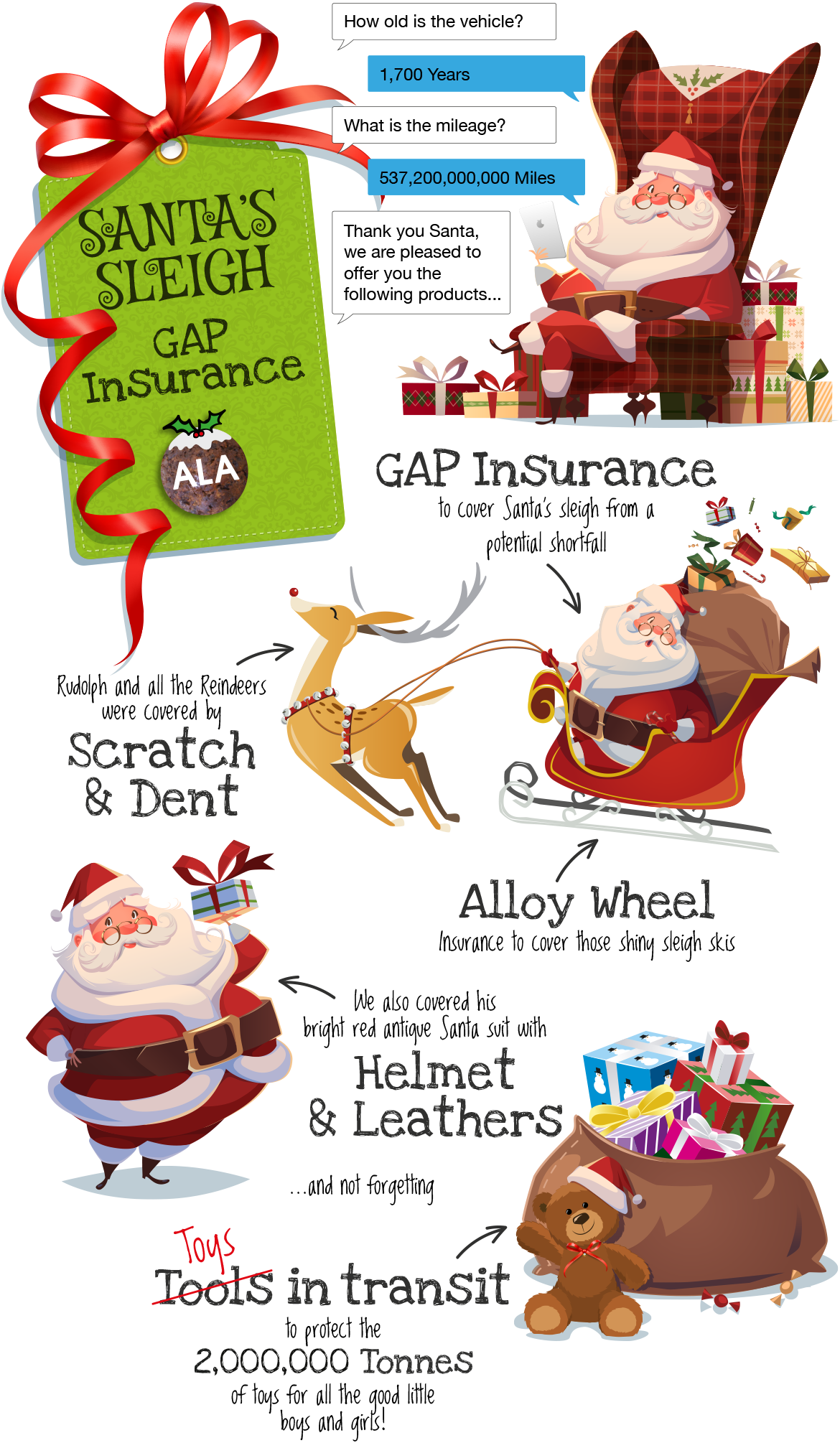 Santa's Sleigh GAP Insurance