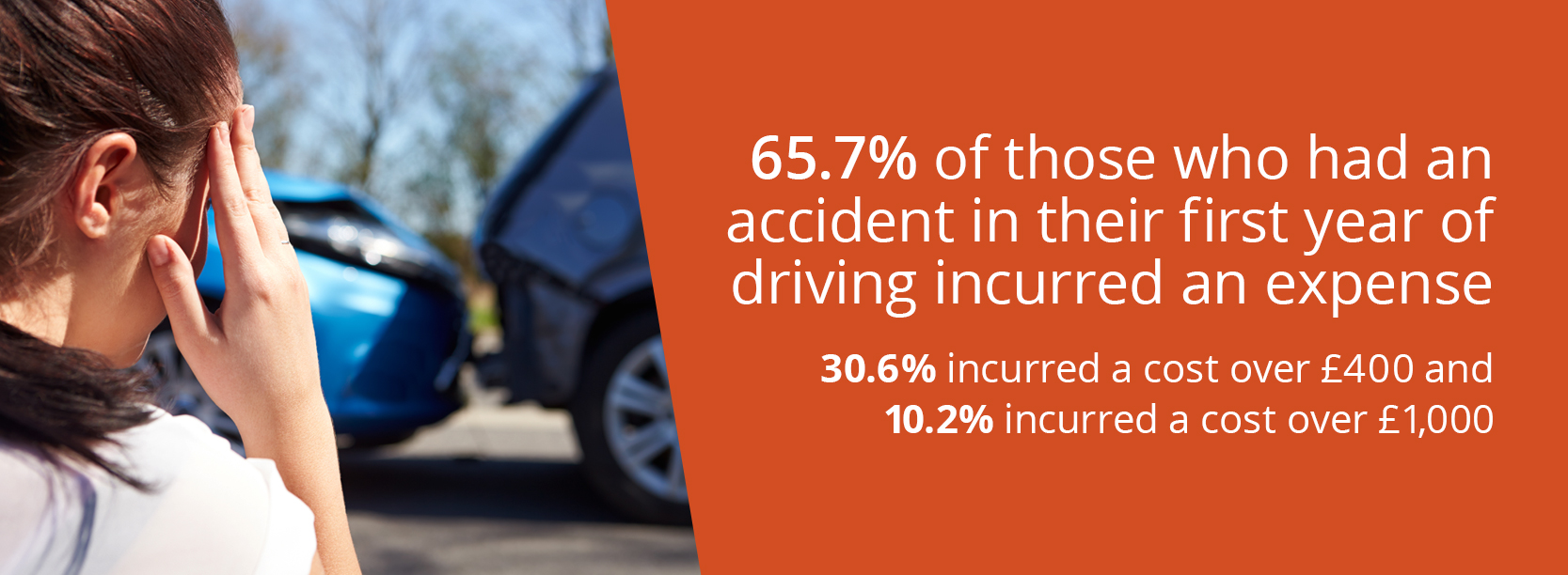 New Driver Accidents - Expenses